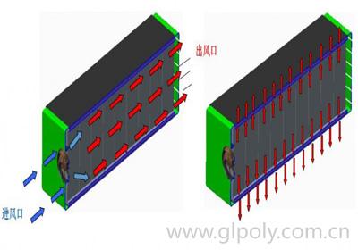 详解动力汽车电池包散热方案及散热材料