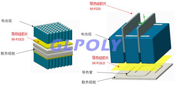 软包电池堆叠结构-加热模块